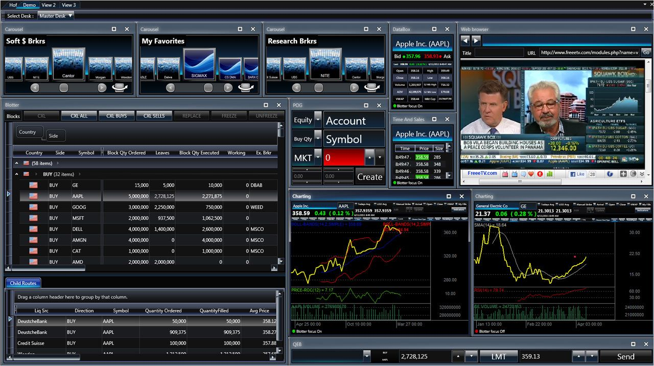 Bid on binary options trading system
