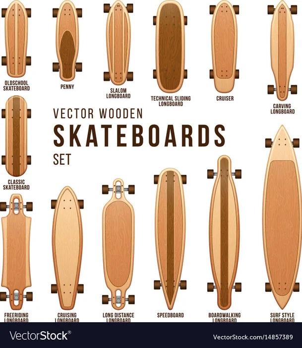 Diy Skateboard Design: DIY Short Electric Skateboard