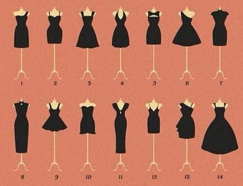 Coco Chanel 1920s Fashion Silhouettes Black Dresses Designers France Classy Girls Wear Pearls Perfect Lbd Little Black Dress
