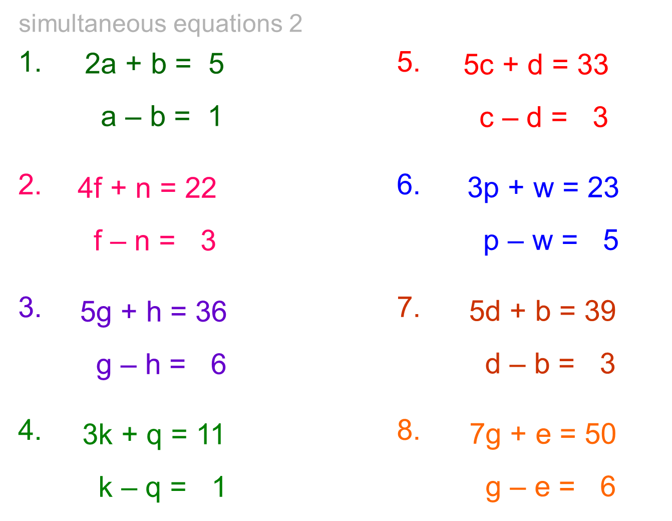 Starting Simultaneous Equations