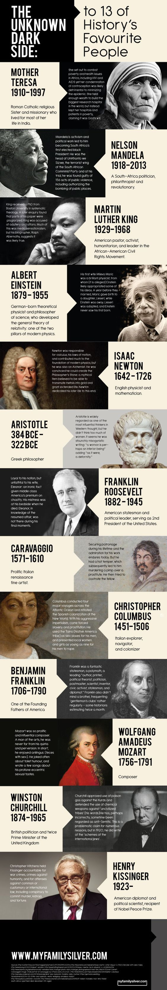 The Unknown Dark Side To 13 Of History S Favourite People Infographic History Facts History Historical Facts