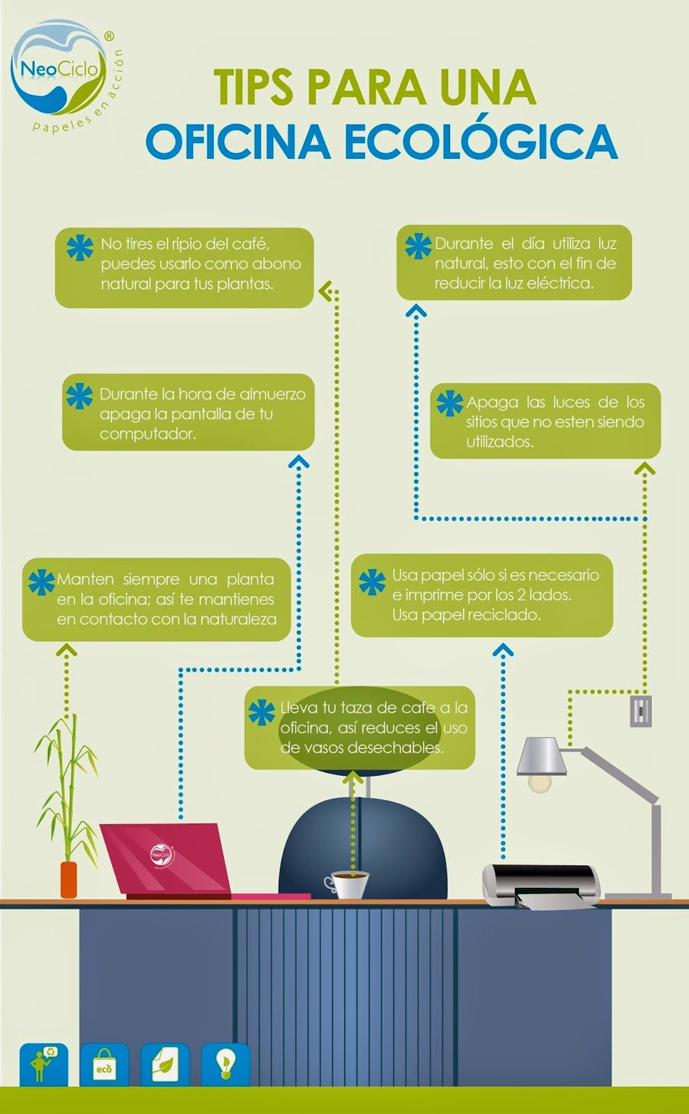 Tips oficina ecologica 989 1600 info verde for Red de una oficina