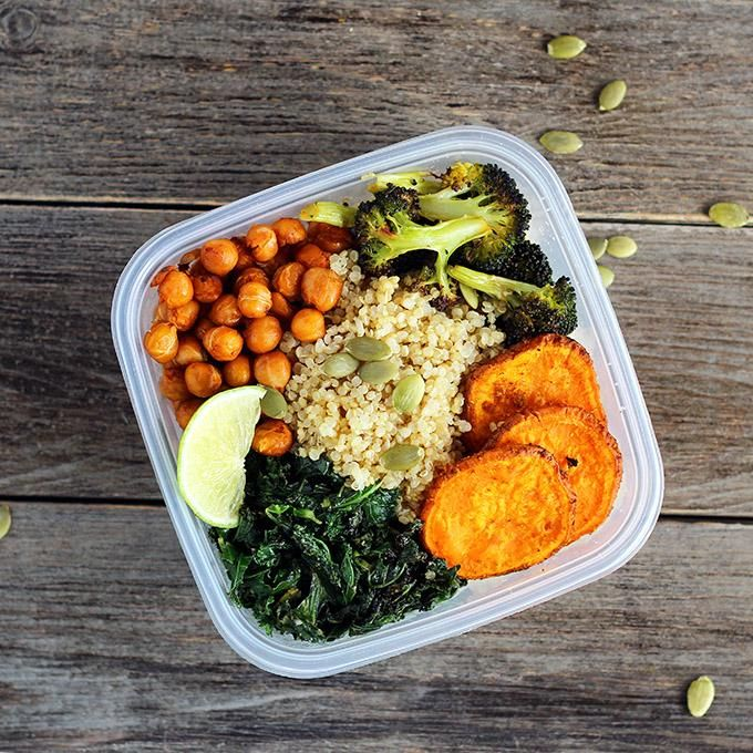 Photo of Plant based Meal Plan