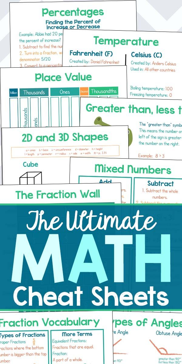 The Ultimate Math Cheat Sheets: 17 Resources for Grades 4-8 | Must ...