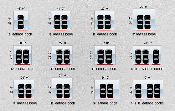 How big should I make my garage? | Garage dimensions ...
