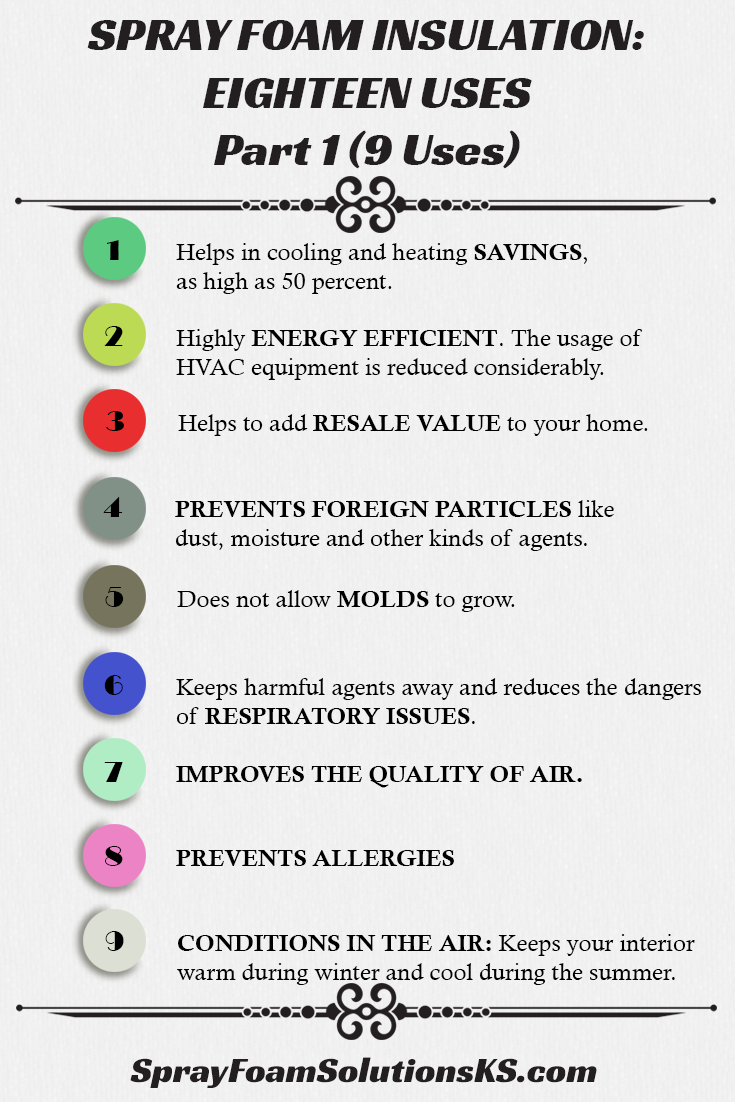 There Are 18 Uses For Spray Foam Insulation Here S The First Half For Your Spray Foam Roofing Copeland Ks Visi Spray Foam Insulation Spray Foam Foam Roofing