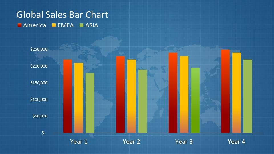 Global Sales Bar Chart Template For Powerpoint Data Charts