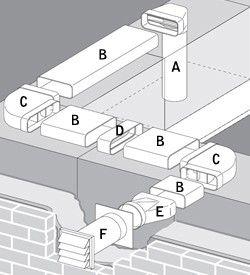 Abluft Systeme Flachkanal 222x89 Mm Compair Flow 150 Ideen Für