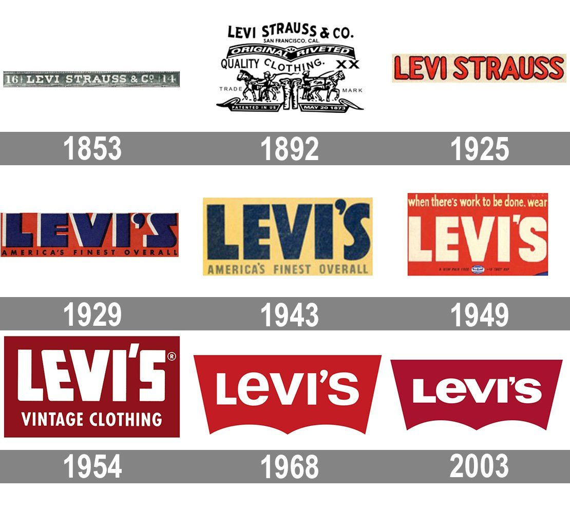 Pin By Cristina M On Logo In 2020 Clothing Brand Logos Levi Levis Vintage Clothing