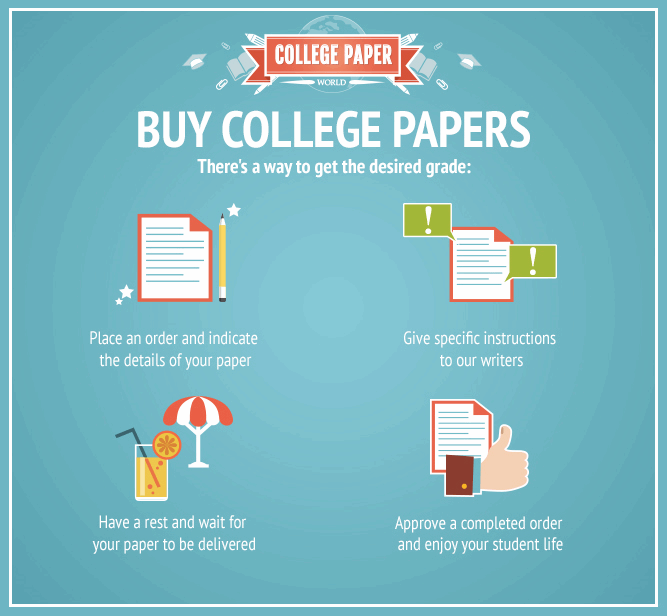 Buy college term papers online