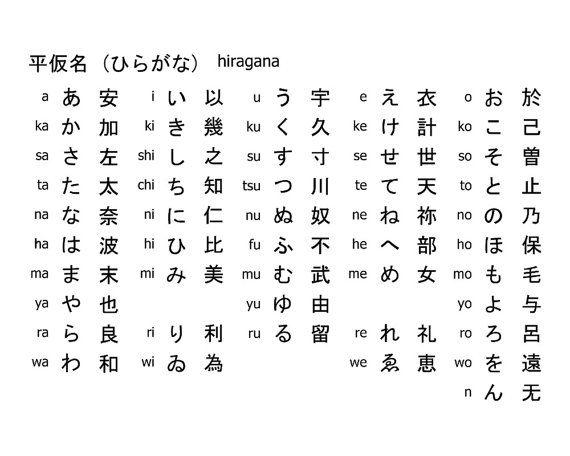 Japanese Alphabet Hiragana Script Wall Art by FabVintagePosters - hiragana alphabet chart