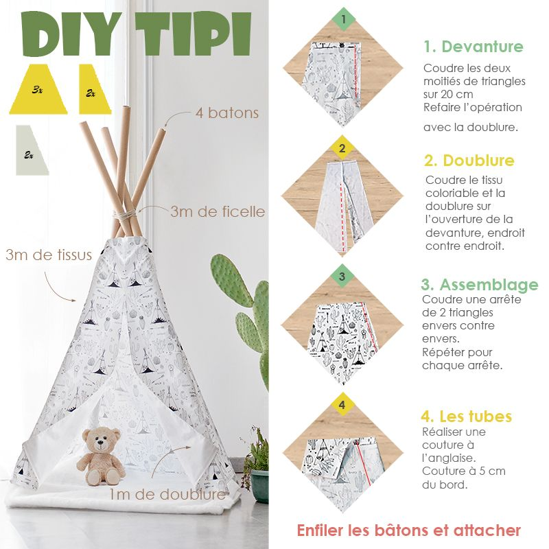 diy tuto en 4 tapes pour r aliser un tipi pour b b univers b b diy decor et home decor. Black Bedroom Furniture Sets. Home Design Ideas