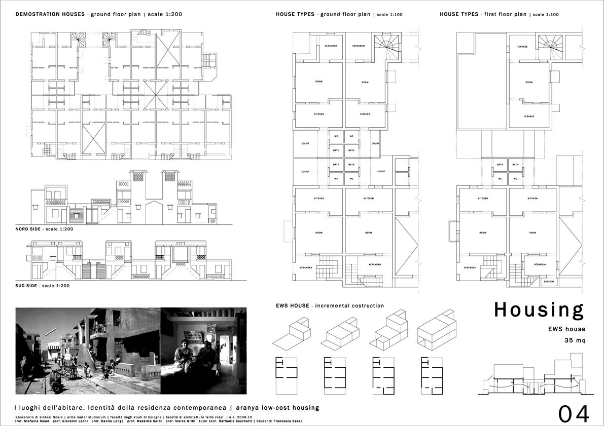 Pin By Vedant Hingmire On Aranya Housing Aranya Low Cost Housing Architecture Student
