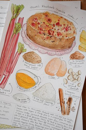 Illustrated recipes art journal.  She does all kinds of food illustrations, even of her pet food  Kids illustrate recipe they brought with them?