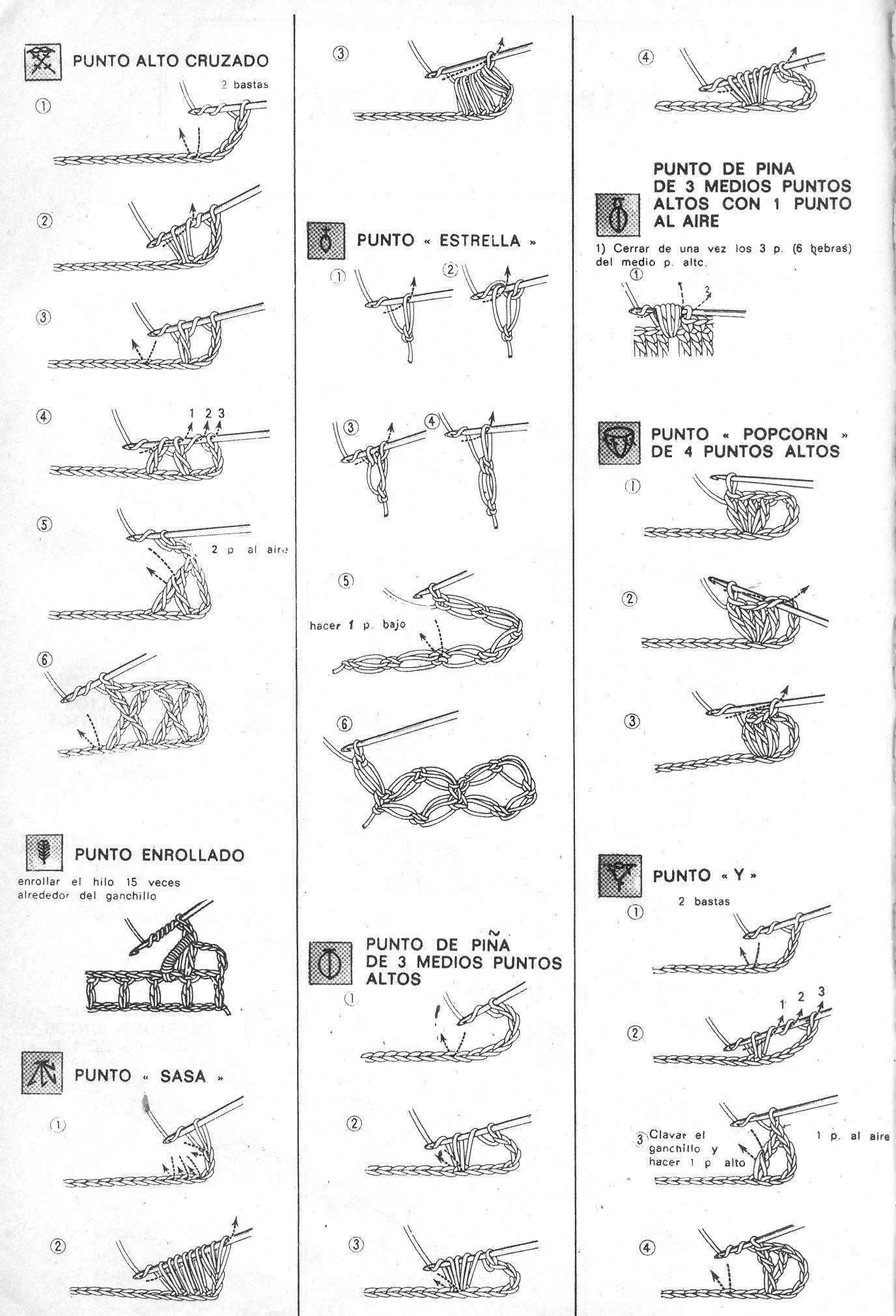 Puntos básicos crochet 2 / Crochet basic stitches 2 | Símbolos ...