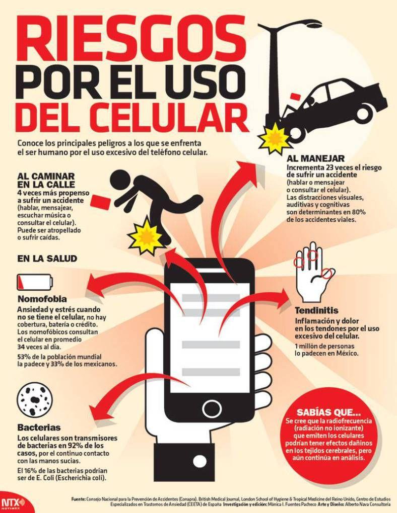 Infografia Riesgos Por El Uso Del Celular Consejos De Seguridad Vial Higiene Y Seguridad En El Trabajo Consejos De Seguridad