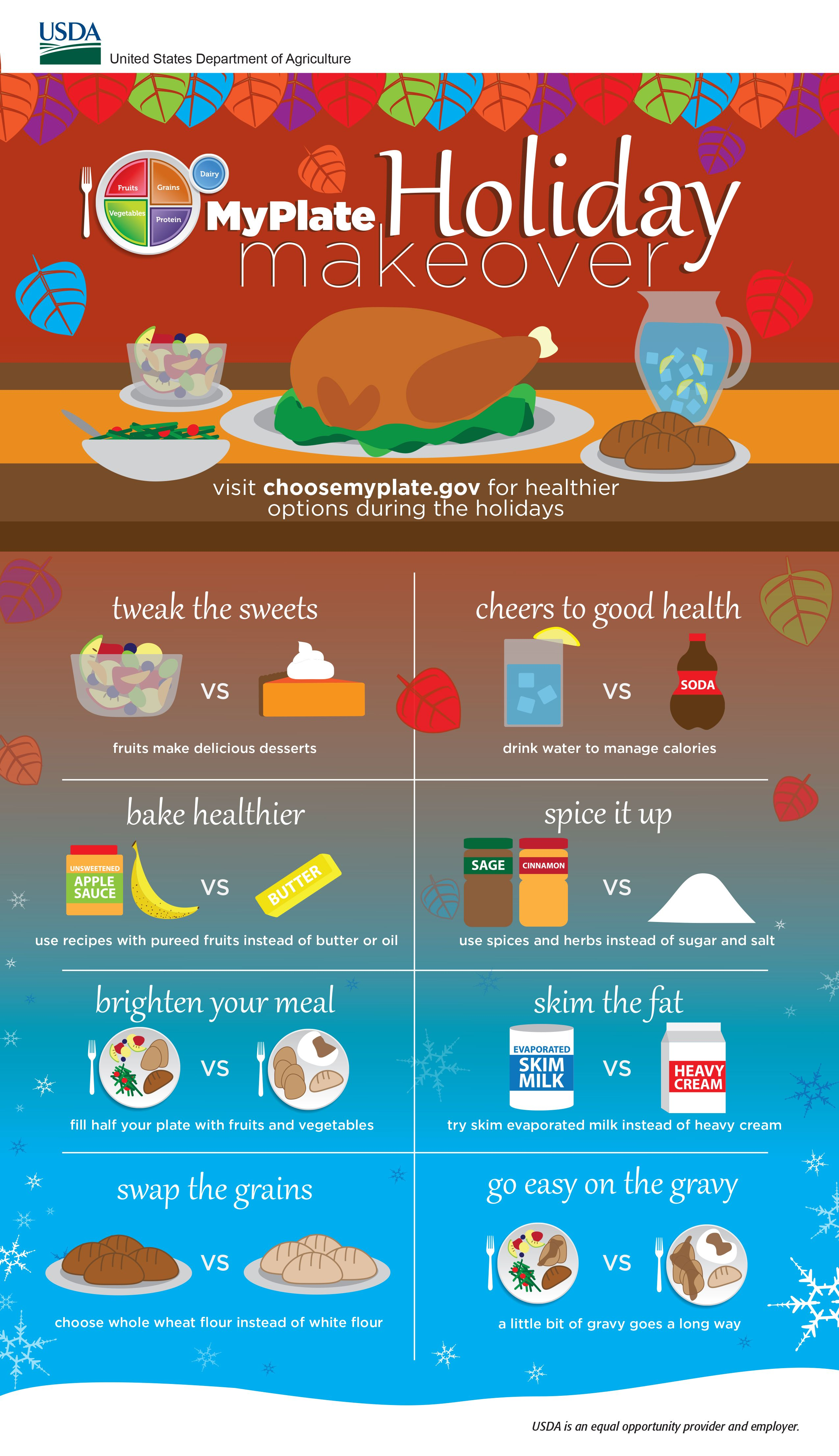 Healthy Holiday Food Options from USDA s ChooseMyPlate