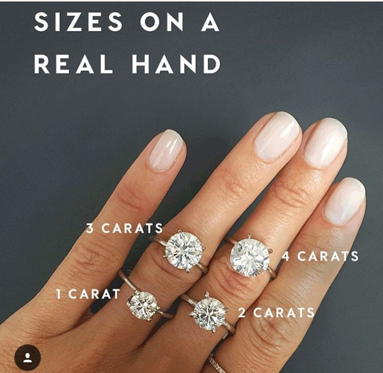 Pin By Heather On Wedding Dreams Different Engagement Rings Engagement Ring Sizes Engagement Rings