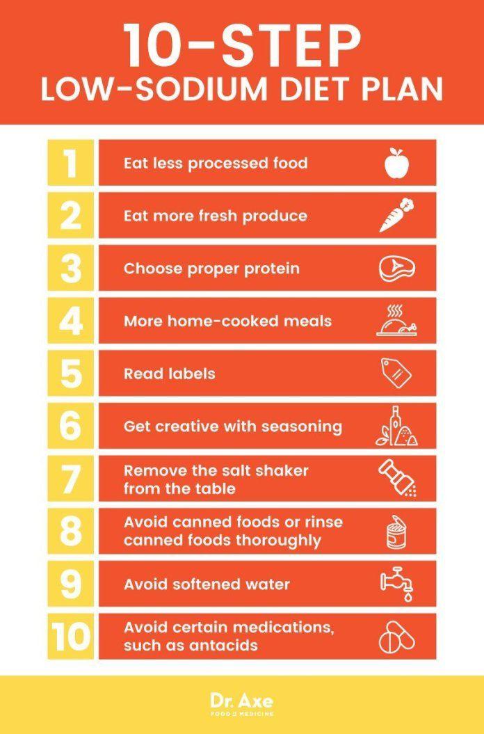 diet plans for less sugar and salt