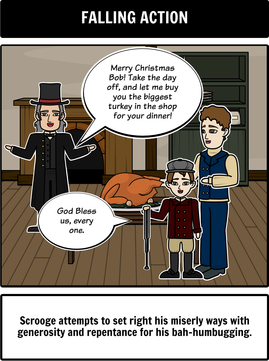 A christmas carol summary plot diagram a common use for a christmas carol summary plot diagram a common use for storyboard that is to help students create a plot diagram of the events from a story ccuart Choice Image