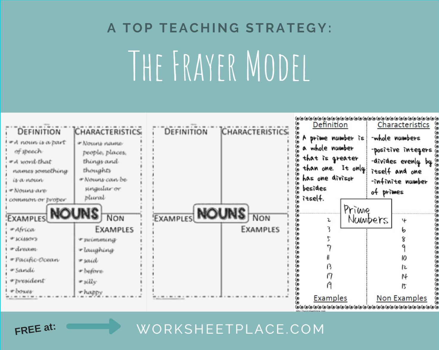 Frayer Model Graphic Organizers In