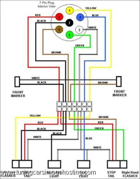 Dodge 7 Way Trailer Plug Wiring Diagram From Trailer Light Wiring Trailer Wiring Diagram Car Trailer