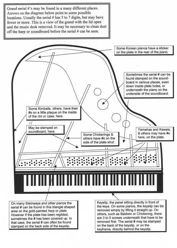 finding the serial number  grand pianos