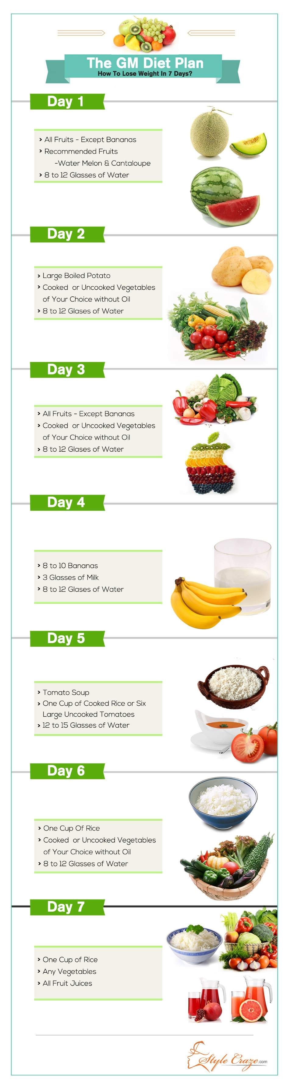 Weight gain diet plan for vegetarian in hindi image 3