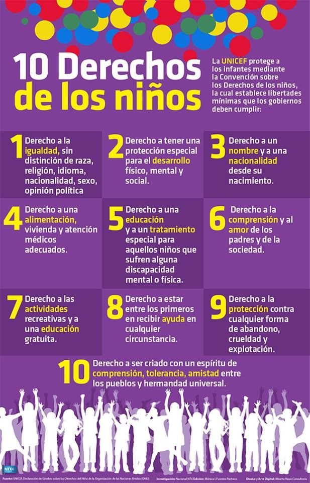 10 Derechos De Los Ninos Derechos De Los Ninos Derechos Humanos Para Ninos Imagenes De Los Derechos