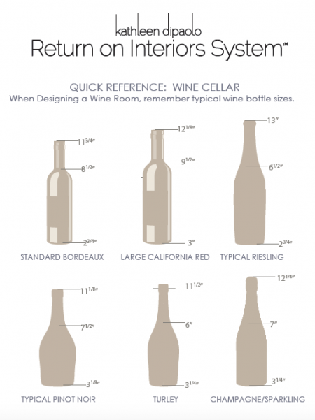 Quick Reference Guide For Wine Bottle Sizes Return On Interiors By Kathleen Dipaolo Http