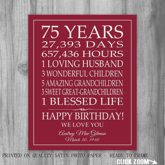 75th BIRTHDAY GIFT Sign Canvas Print Personalized Art Mom Dad