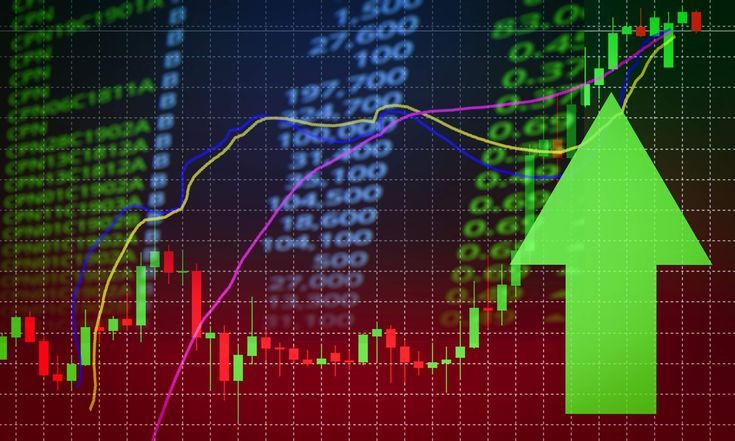 How To Add Moving Averages To Rsi Indicator Mt4