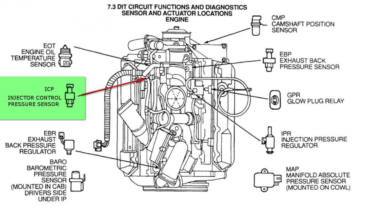 hight resolution of chevy vacuum diagram also 7 3 powerstroke fuel bowl besides ford 7 3the legendary 7 3
