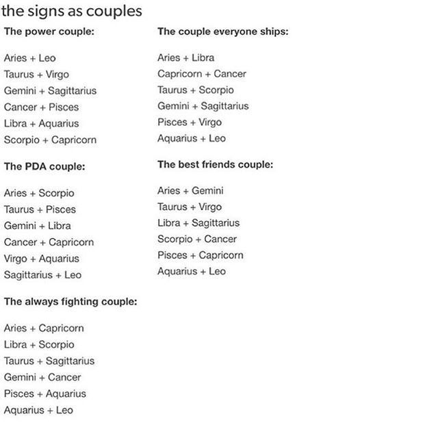 44+ Perfect couple zodiac signs inspirations