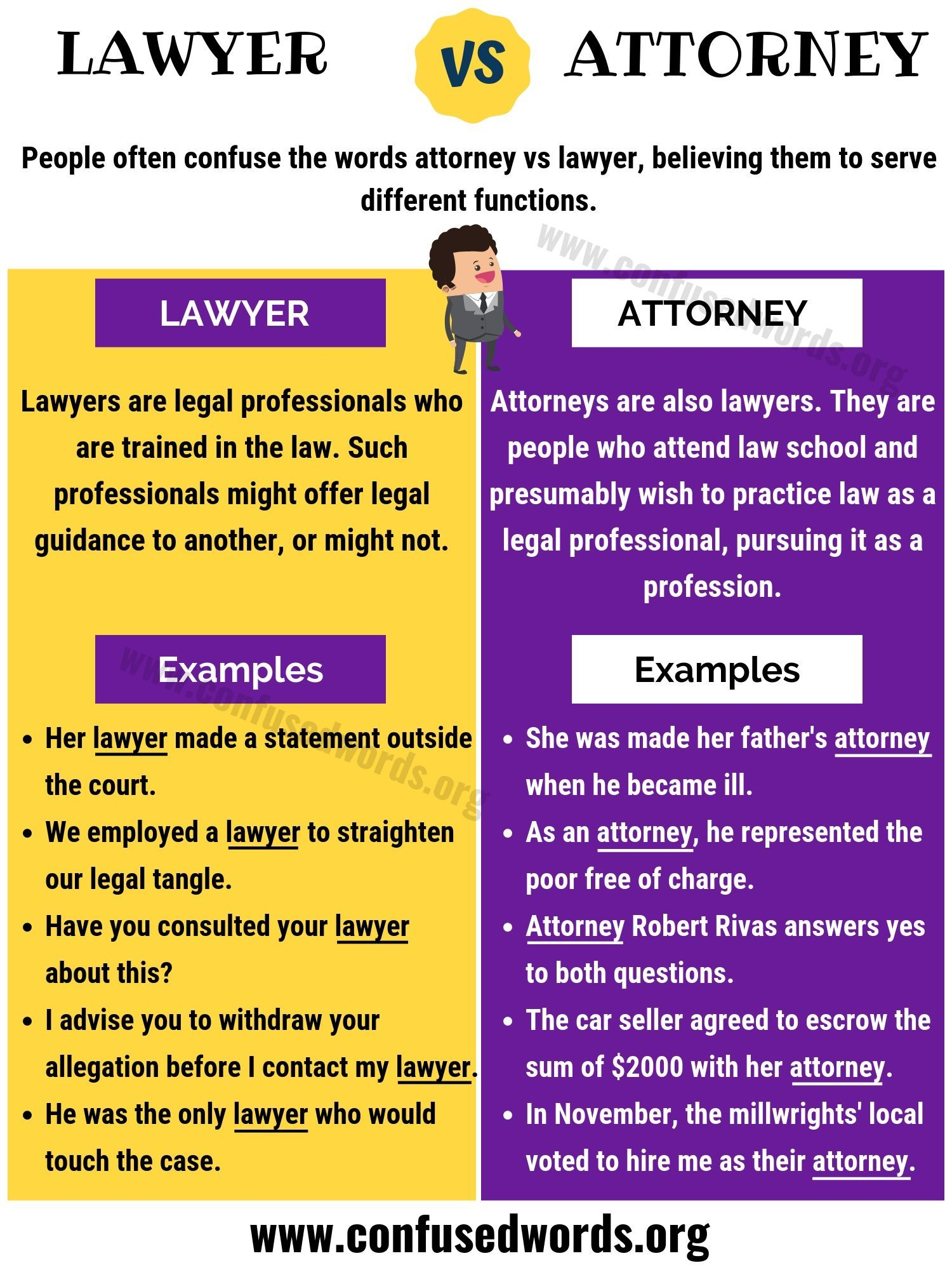 Advocate Vs Lawyer Vs Attorney