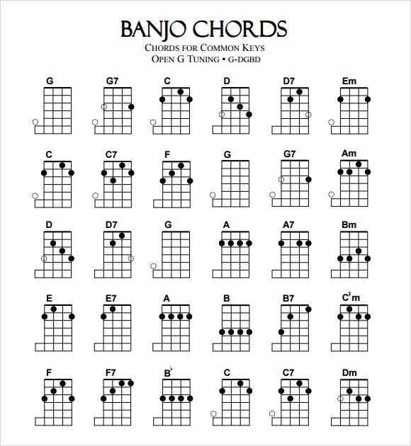 Image Result For Guitar Chord Chart  Music Books