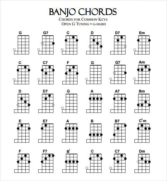 Image Result For Guitar Chord Chart Music Books Pinterest