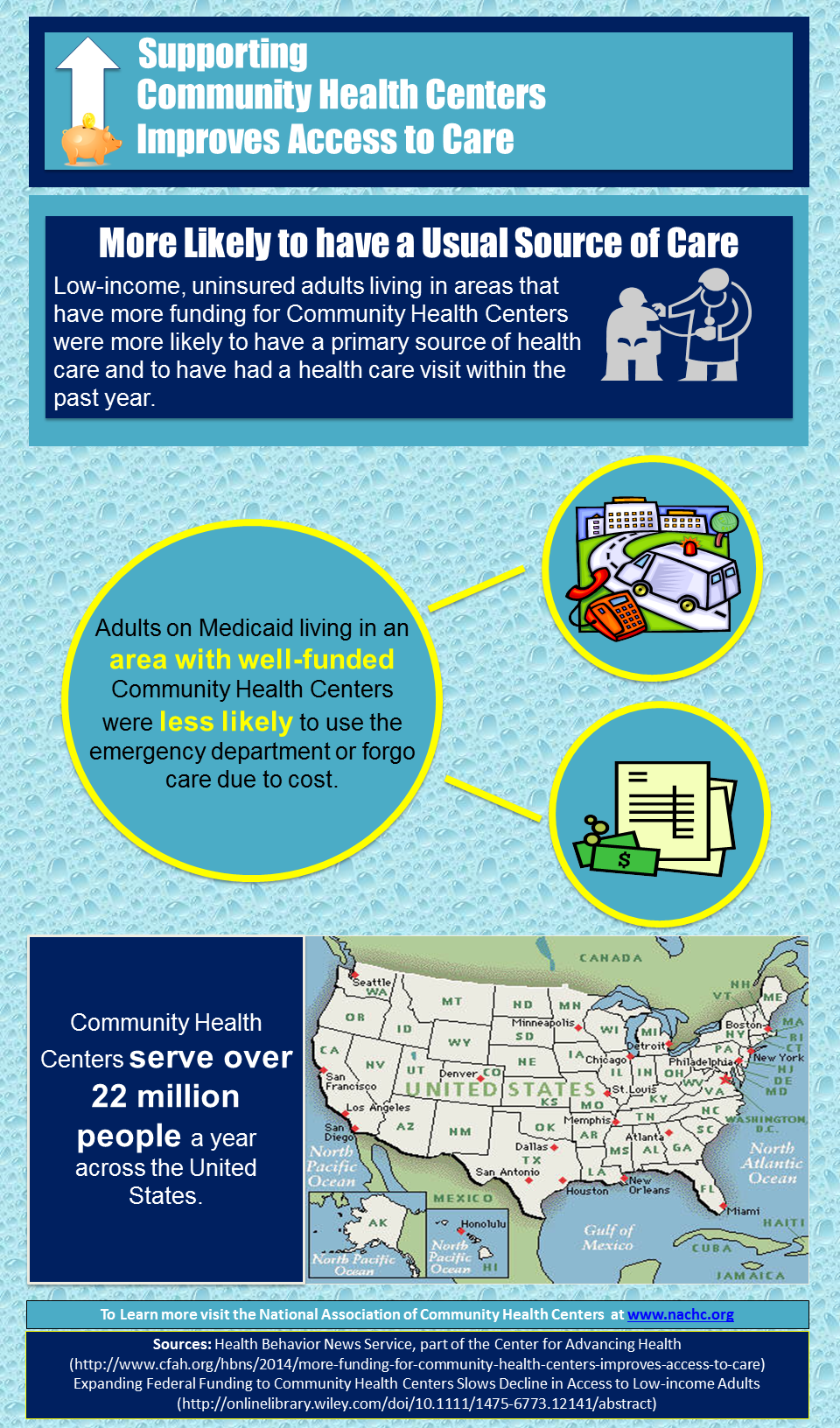 Supporting Health Centers Improves Access To Care Health Center
