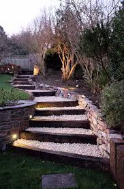 Bilderesultat for railway sleepers in garden ideas