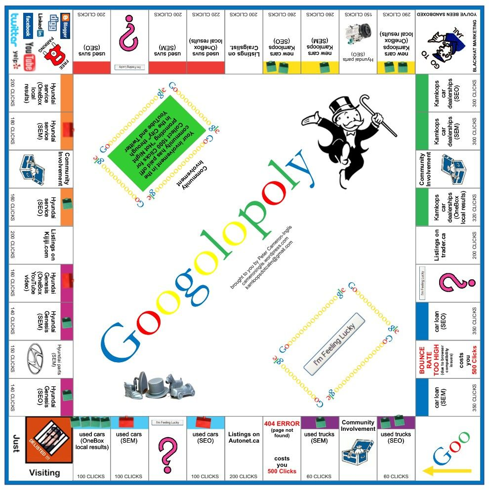Is Google a Monopoly and Does It Matter? Monopoly