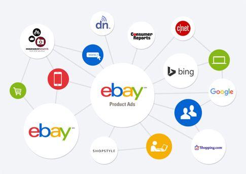 Ebay Product Ads For Successful E Commerce Venture Ebay Advertising Ebay Ads