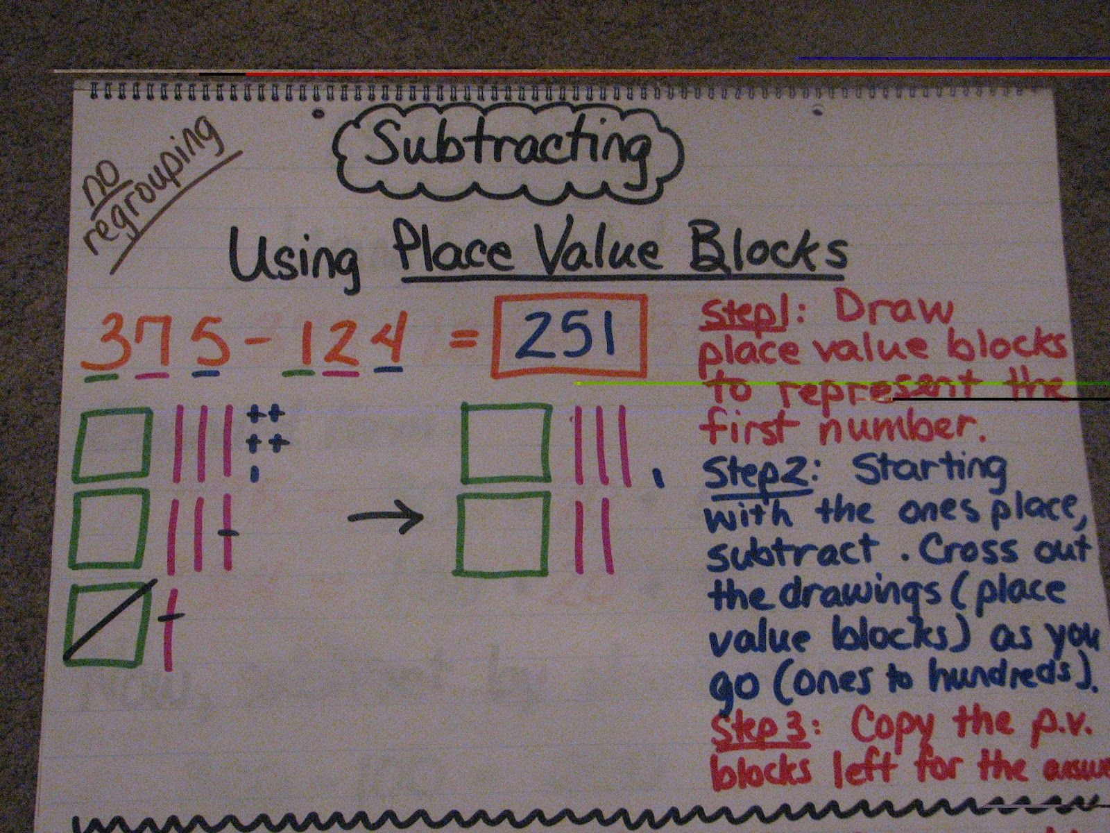 Subtracting Using Place Value Blocks Without Regrouping