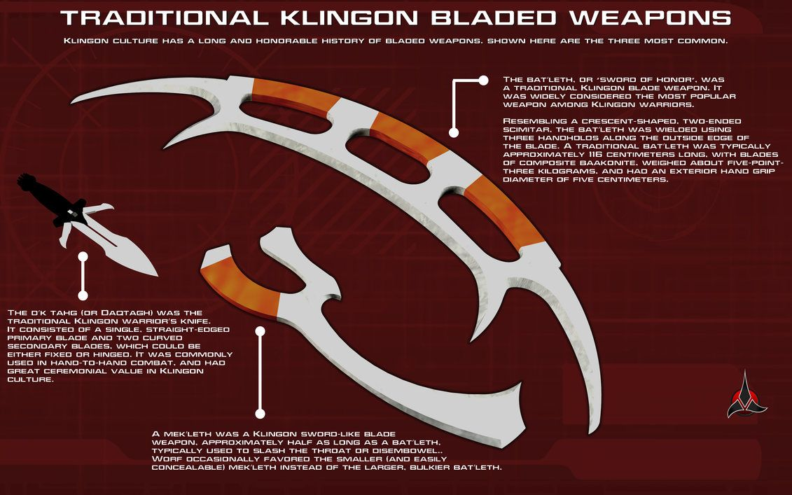 Klingon Bladed Weapons Tech Readout By Unusualsuspex Zombie