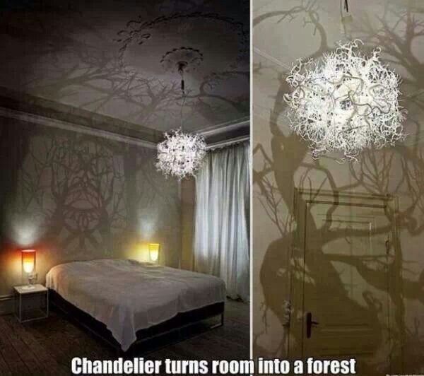 Light effects turn your room into a forest