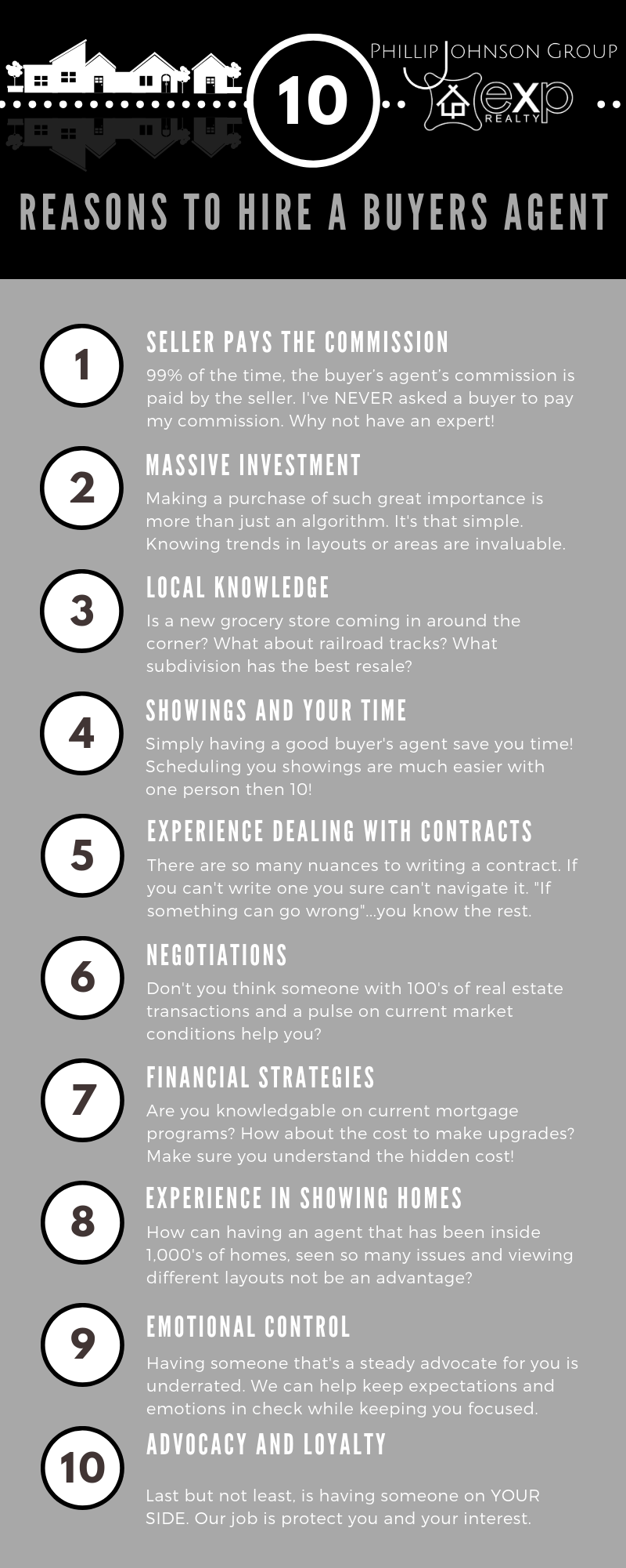 10 Reasons To Hire A Buyer S Agent In Nc Buyers Agent How To Be