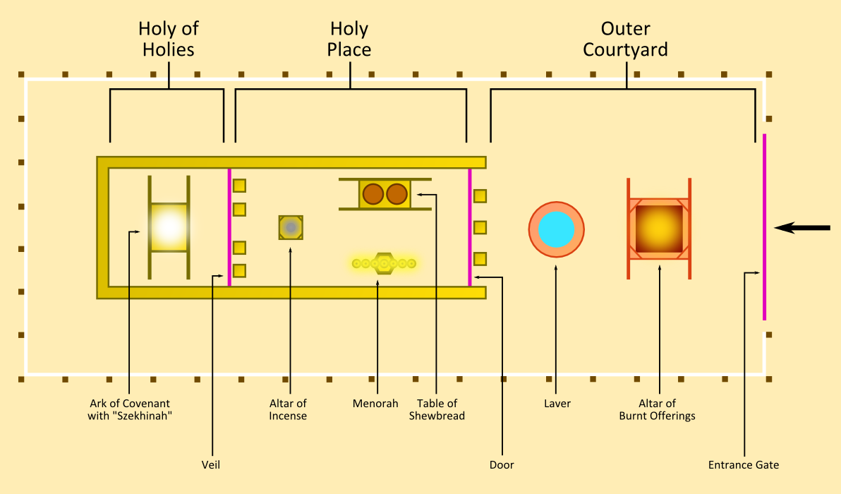 Tabernacle diagram -  tent of meeting  u2026 Godu0027s presence met with man  sc 1 st  Pinterest & Moses could not enter the tent of meeting because the cloud had ...