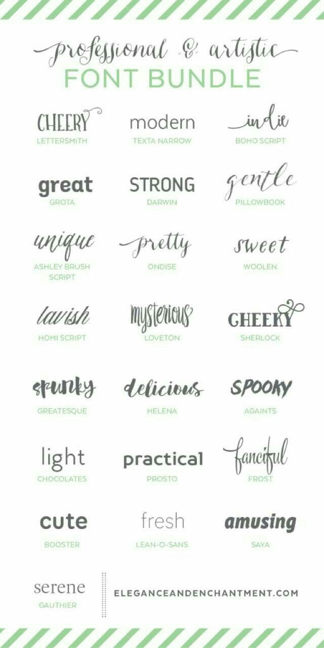 Indie Or Unique Font Styles