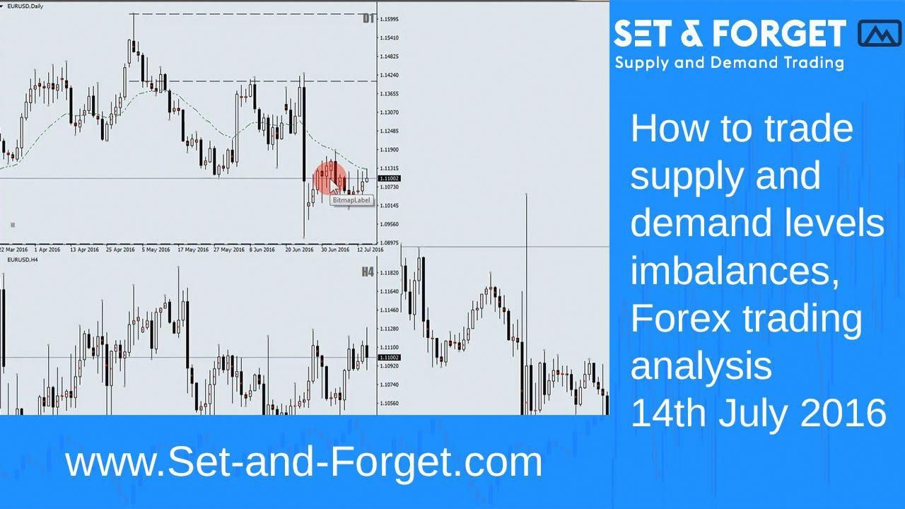 Forex Trading Factory Signals Forexlive