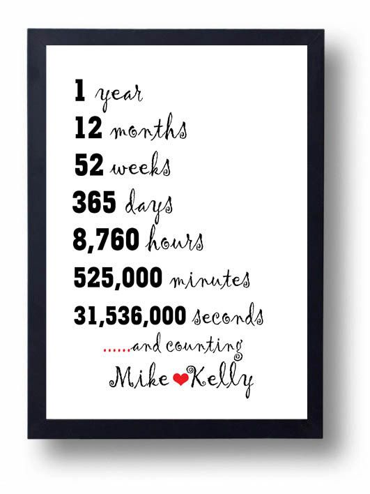 cute 1 year anniversary quotes