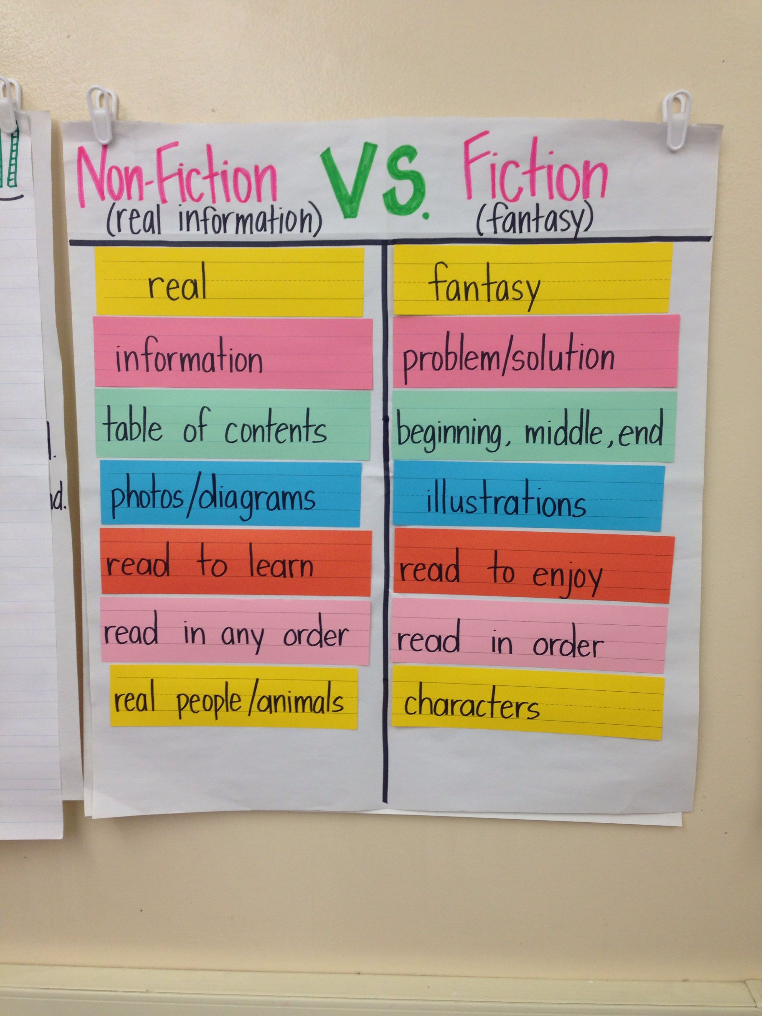 fiction vs nonfiction venn diagram simplicity regent lawn tractor wiring non school reading pinterest